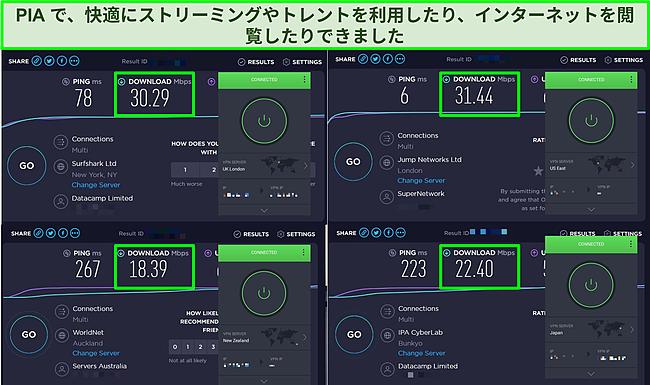 PIAのサーバーで実行された4つの速度テストのスクリーンショット