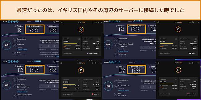 さまざまなUltraVPNサーバーで実行された4つの速度テストのスクリーンショット