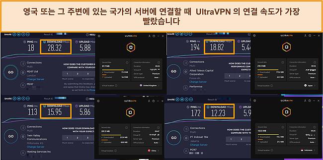 다양한 UltraVPN 서버에서 수행 된 4 가지 속도 테스트의 스크린 샷