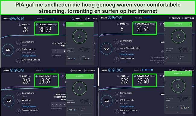Screenshot van 4 snelheidstests uitgevoerd op de servers van PIA