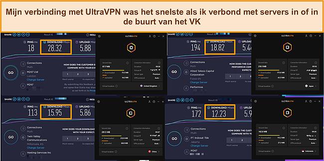 Screenshots van 4 snelheidstests uitgevoerd op verschillende UltraVPN-servers