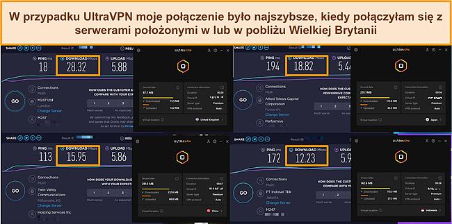 Zrzuty ekranu 4 testów prędkości przeprowadzonych na różnych serwerach UltraVPN