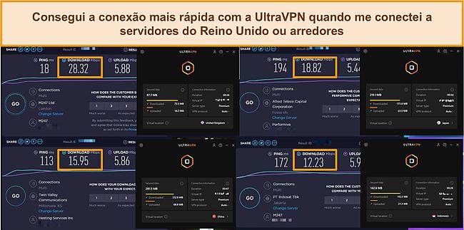 Capturas de tela de 4 testes de velocidade realizados em diferentes servidores UltraVPN
