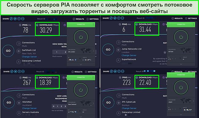 Скриншот 4 тестов скорости, проведенных на серверах PIA