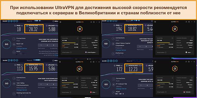 Скриншоты 4 тестов скорости, проведенных на разных серверах UltraVPN