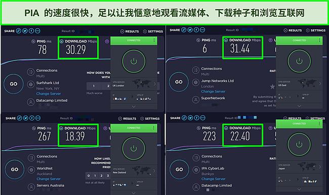 在 PIA 的服务器上进行的 4 次速度测试的屏幕截图