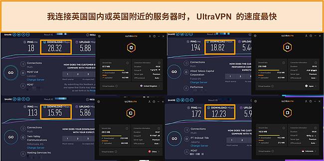 在不同 UltraVPN 服务器上进行的 4 次速度测试的屏幕截图