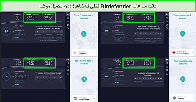 لقطة شاشة لشبكة VPN من Bitdefender متصلة بخوادم مختلفة ونتائج اختبارات سرعة Ookla.