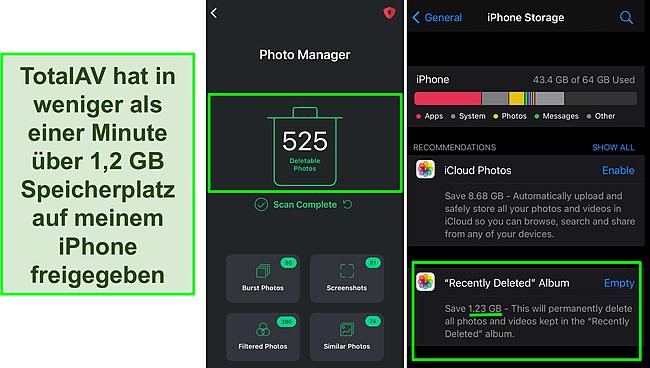 Screenshot des Fotomanagers und des iPhone-Speichers von TotalAV mit über 1,2 GB freiem Speicherplatz.