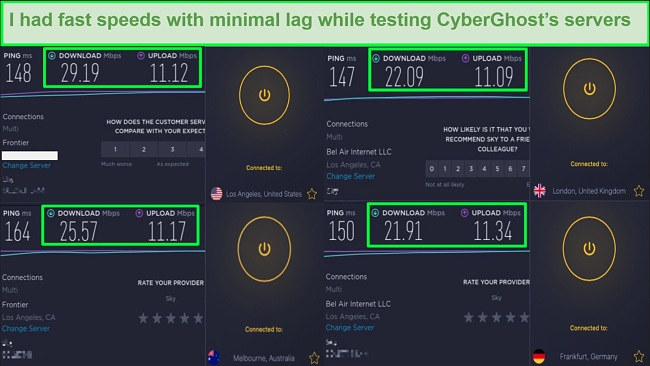 Screenshot of CyberGhost's high speeds to watch DirecTV from 4 locations