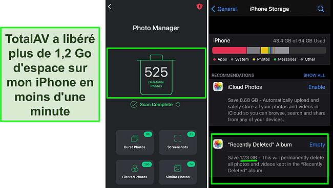 Capture d'écran du gestionnaire de photos et du stockage iPhone de TotalAV montrant plus de 1,2 Go d'espace libéré.