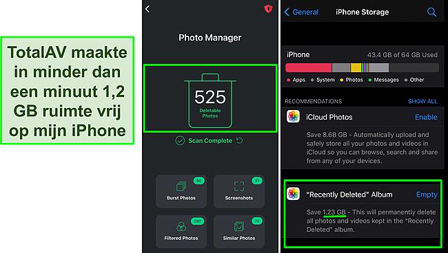Screenshot van TotalAV's Photo Manager en iPhone-opslag met meer dan 1,2 GB vrije ruimte.