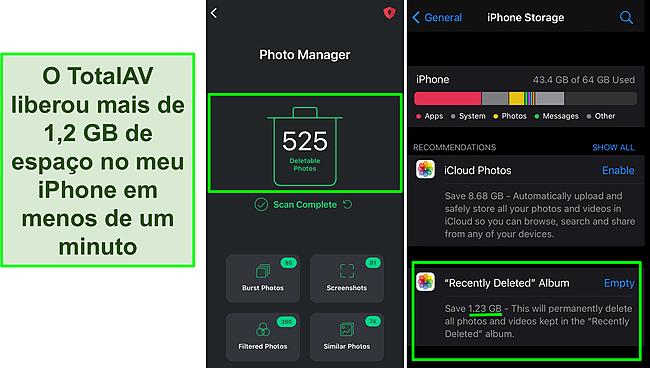 Captura de tela do gerenciador de fotos do TotalAV e armazenamento do iPhone mostrando mais de 1,2 GB de espaço livre.
