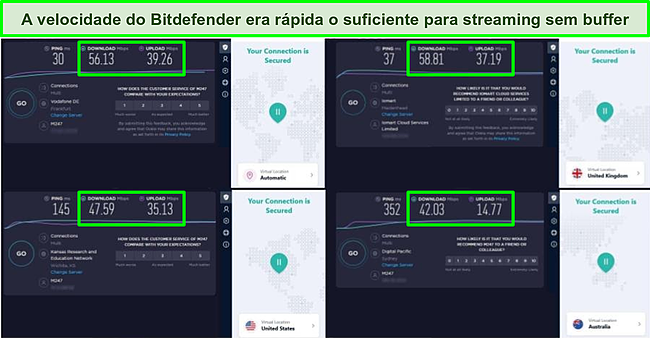 Captura de tela da VPN do Bitdefender conectada a diferentes servidores e os resultados dos testes de velocidade Ookla.