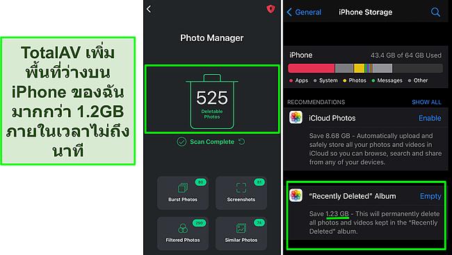 ภาพหน้าจอของ Photo Manager ของ TotalAV และที่เก็บข้อมูล iPhone แสดงพื้นที่ว่างมากกว่า 1.2GB