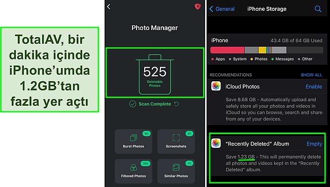 TotalAV'ın Fotoğraf Yöneticisi ve iPhone depolama alanının 1,2 GB'den fazla boş alanı gösteren ekran görüntüsü.