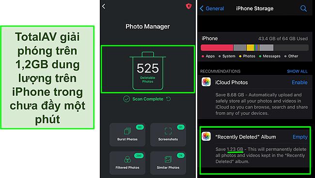 Ảnh chụp màn hình Trình quản lý ảnh của TotalAV và bộ nhớ iPhone hiển thị hơn 1,2GB dung lượng trống.