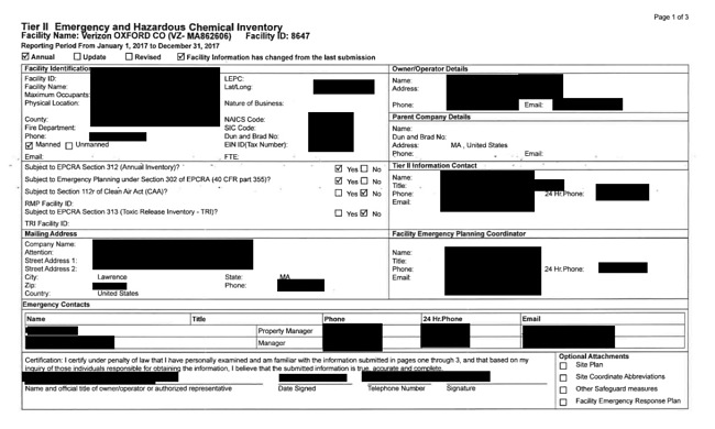 Example of Leaked Documents: an emergency and hazardous chemical inventory form