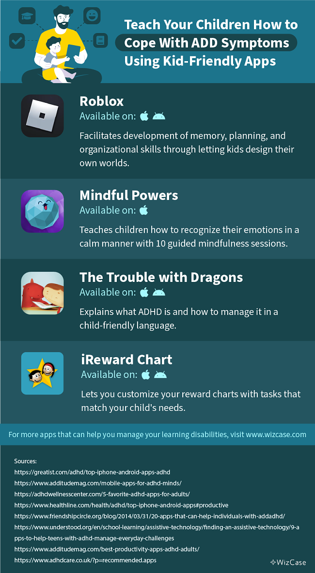 Teach Your Children How to Cope With ADD Symptoms Using Kid-Friendly Apps