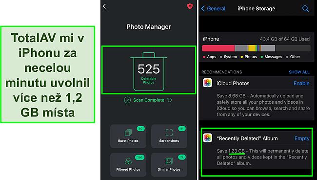 Screenshot aplikace TotalAV Photo Manager a úložiště iPhone zobrazující více než 1,2 GB uvolněného místa.