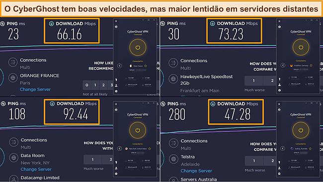 Capturas de tela dos resultados do teste de velocidade Ookla com CyberGhost conectado a diferentes servidores.
