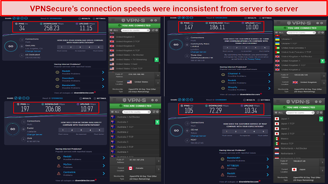 A screenshot of various speed test results while connected to VPNSecure